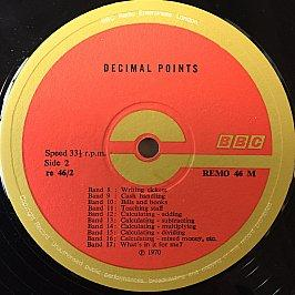 Unknown Artist - Decimal Points